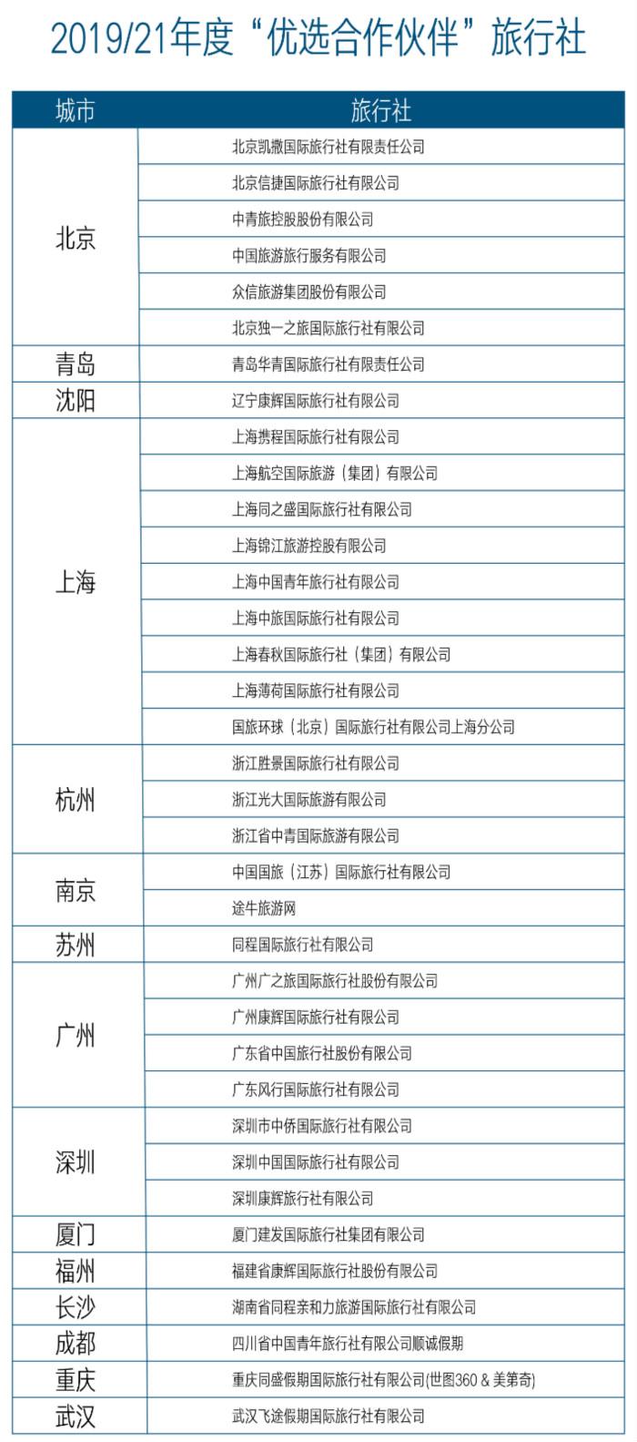 KDP3.1名单_meitu_1.jpg