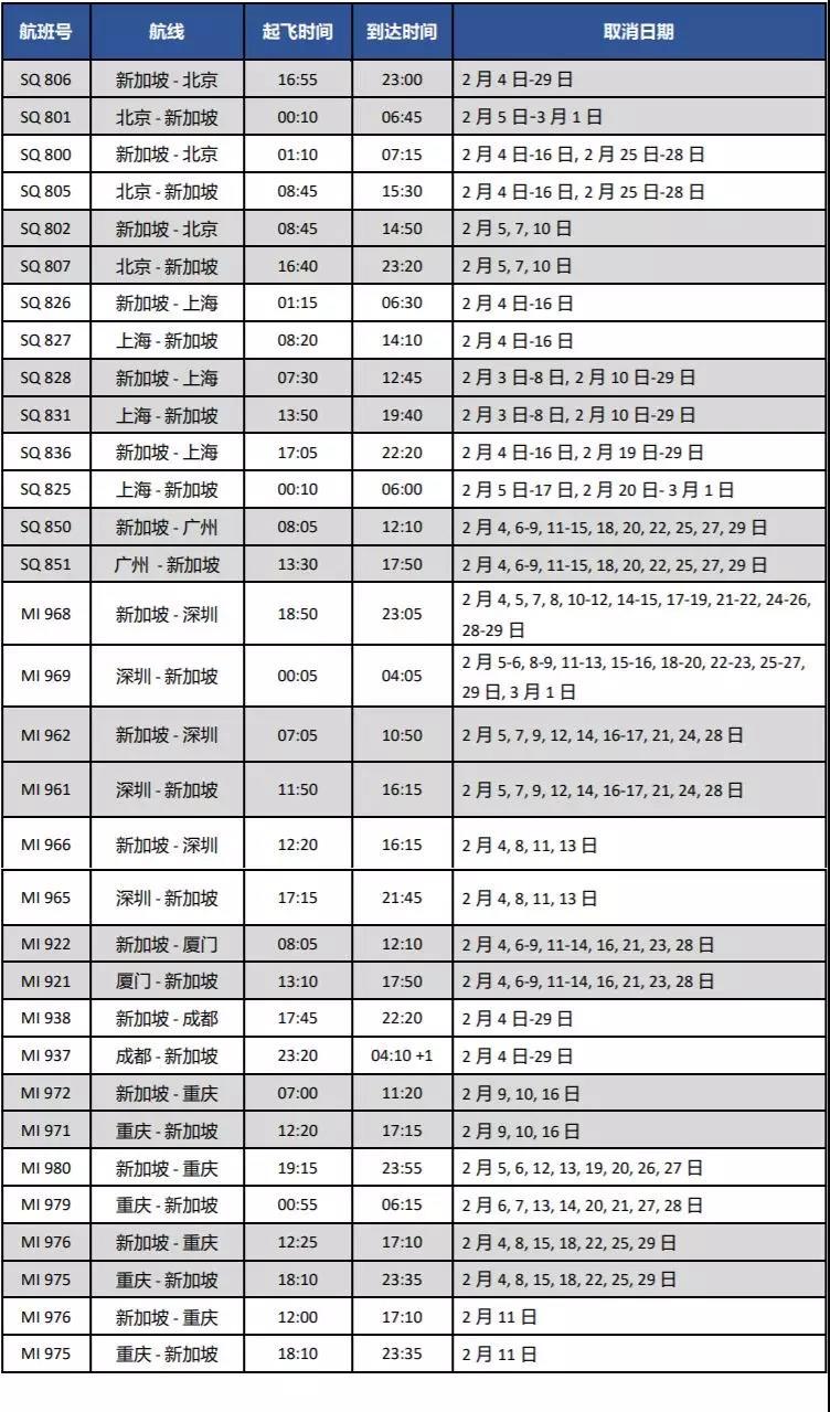 关于取消部分往返中国大陆航班的重要通知.jpg