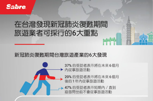 Taiwan-Infographic-TradChn-final-1_meitu_1.jpg