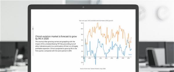 Cirium客户将数字战略列为2021年的优先事项_meitu_1.jpg