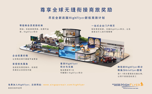 新加坡航空推出全新改版HighFlyer新航商旅计划尊享更多功能及优惠福利_副本.jpg